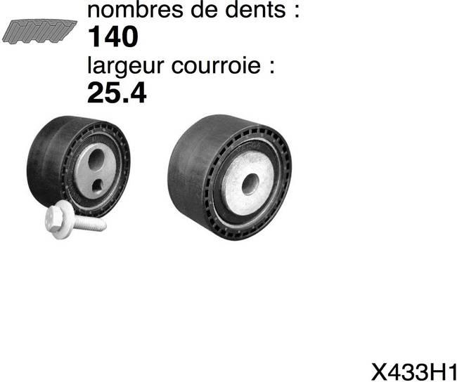 Kit distribution MGA X433H1