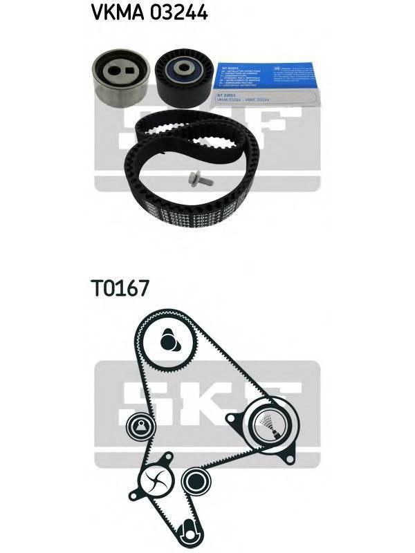 Kit distribution SKF VKMA 03244